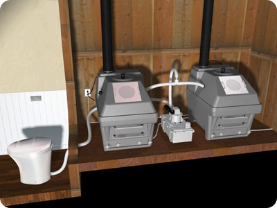 Envirolet® FlushSmart™ VF™ Double Systems feature two composting units