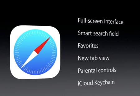 GearDiary WWDC 2013 Opens the Door to Apple's Future