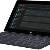 Microsoft Surface Music Remix Kit
