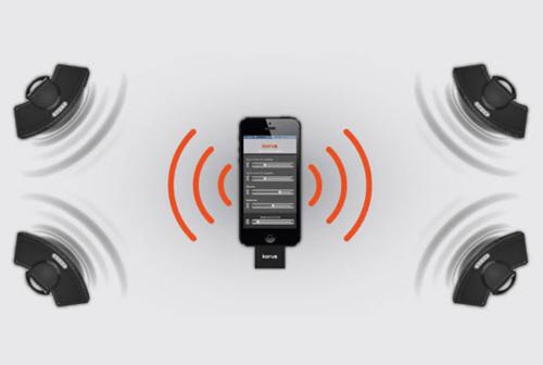 Korus Premium, Portable Wireless System Review - Part 1  Korus Premium, Portable Wireless System Review - Part 1  Korus Premium, Portable Wireless System Review - Part 1  Korus Premium, Portable Wireless System Review - Part 1