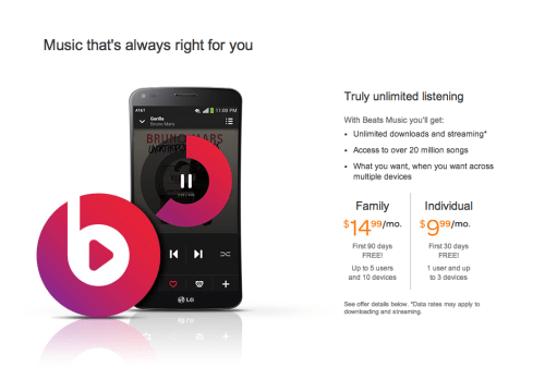 Beats Music - Innovator, a Pandora Clone, or the Best of Both Worlds?