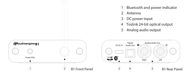 B1 Bluetooth Music Receiver