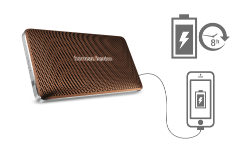 Esquire Mini | Ultra slim Superbly crafted portable wireless speaker | Harman Kardon US