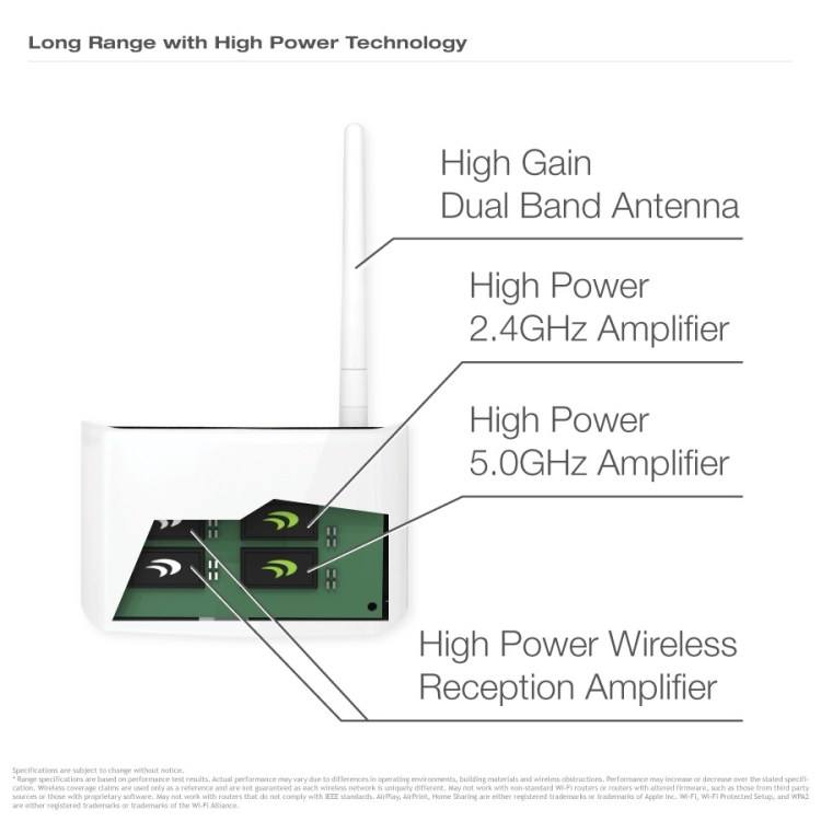 Amped Wireless' REC15A High Power Wi-Fi Range Extender Review  Amped Wireless' REC15A High Power Wi-Fi Range Extender Review  Amped Wireless' REC15A High Power Wi-Fi Range Extender Review