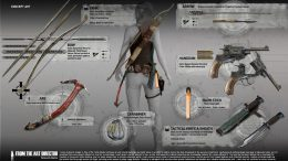 Lara Croft's Gear in the Upcoming 'Rise of the Tomb Raider' Game