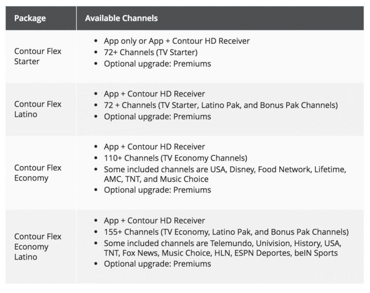 Cable Companies In My Area >> Cox Contour Flex Starter for $15/Mo Is the Skinny Bundle I've Been Waiting For • GearDiary