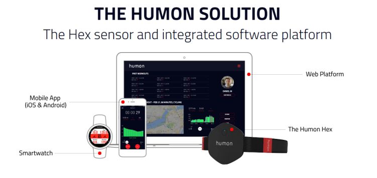 Humon Changes How We Measure Fitness