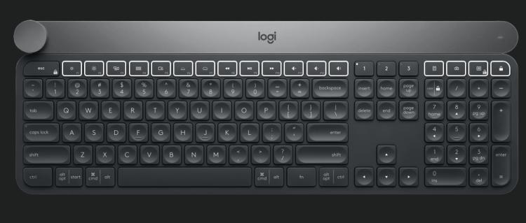 GearDiary Logitech Craft Keyboard Review: Next Gen Keyboard You Can Pre-Order Today