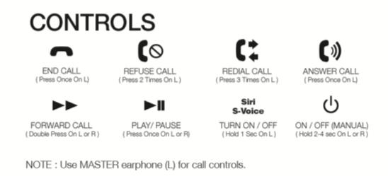 SOUL Enters the True Wireless Earphone Market with the ST-XS Superior High Performance True Wireless Earphones