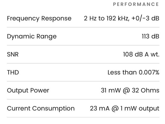 Periodic Audio Rhodium DAC