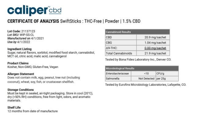 Caliper CBD Swiftsticks lab results