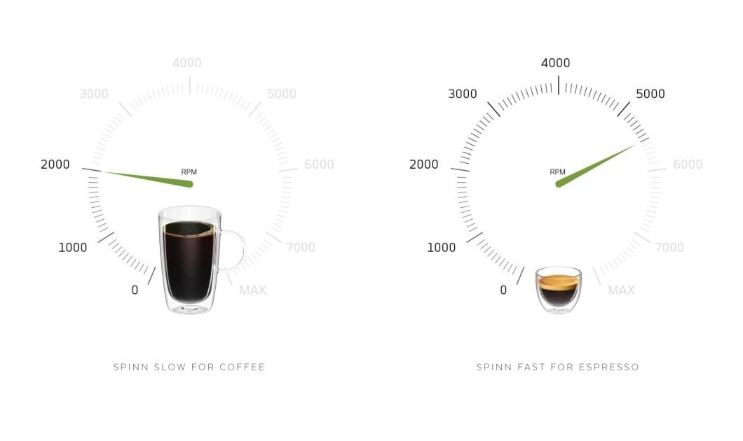 Spinn Coffee: 5500 RPM + Fresh Beans = Perfect Espresso