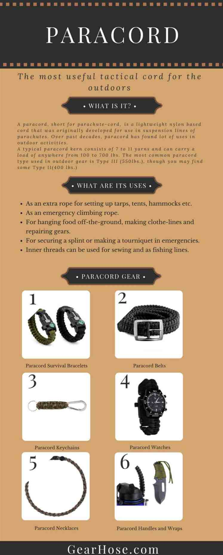 What is a paracord and its uses