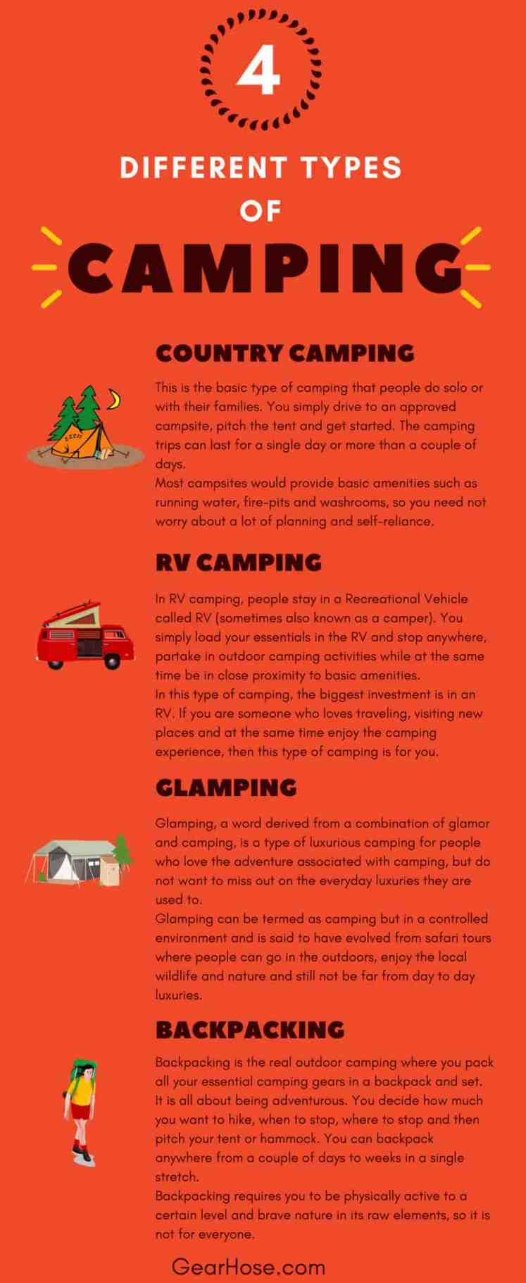 Different types of camping