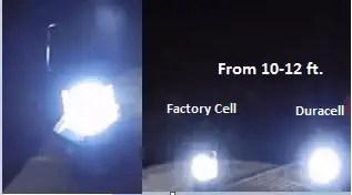 Etekcity lantern brightness comparison