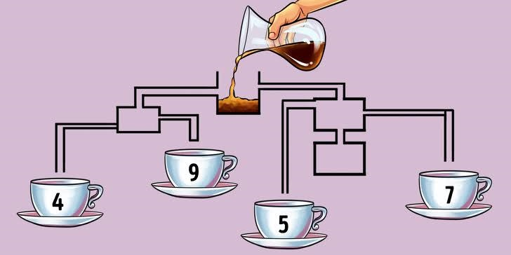 हिंदी puzzle नंबर 11