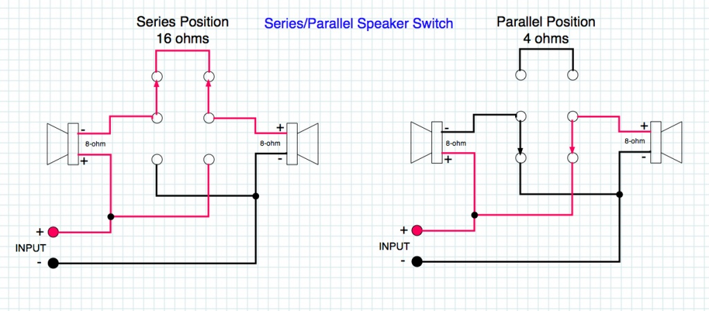 Speaker Wiring With An Impedance Switch