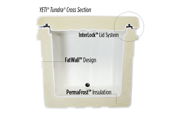 yeti cooler insulation section