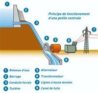 hydroelectricite.jpg