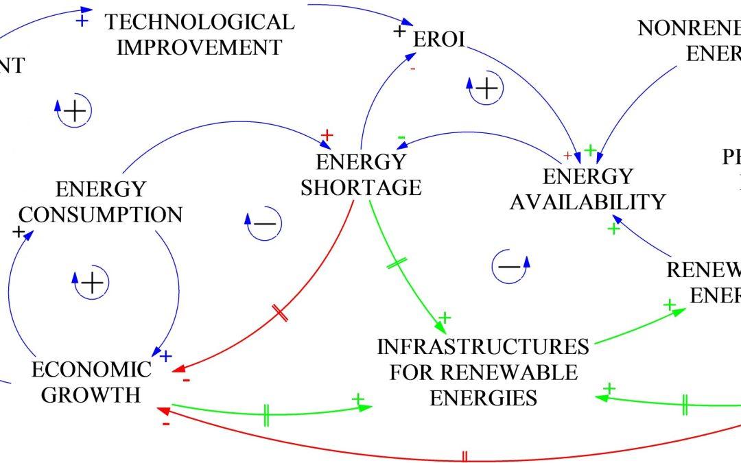 MODELO MEDEAS-WORLD.  Modelos como si la Tierra fuera plana (post 1 de 3)