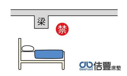床上有橫樑