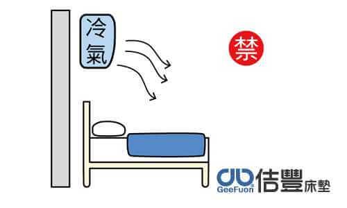 床位置安置於空調下方
