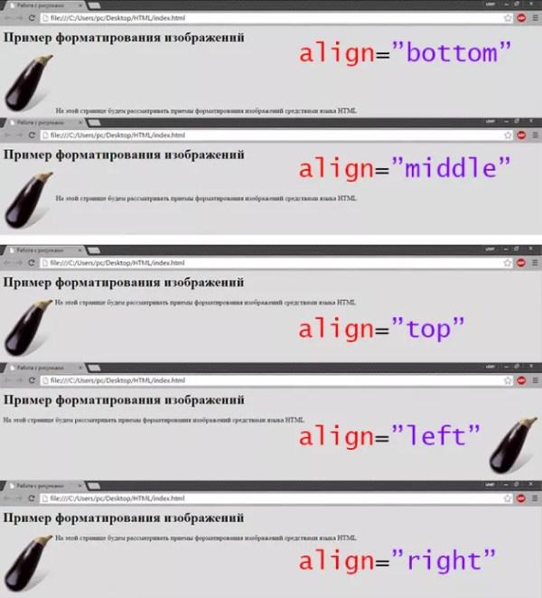 Как вставить картинку в HTML - редактирование ...