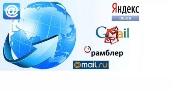 Бесплатная электронная почта - Преимущества и недостатки