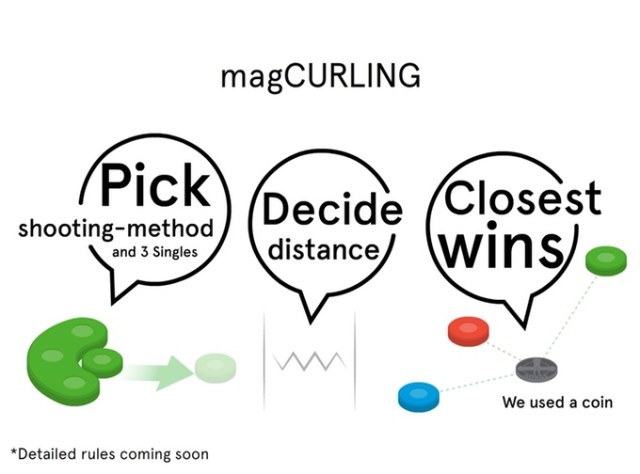 Magination rules 01