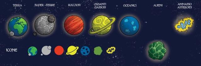Kepler 3042 Pianeti