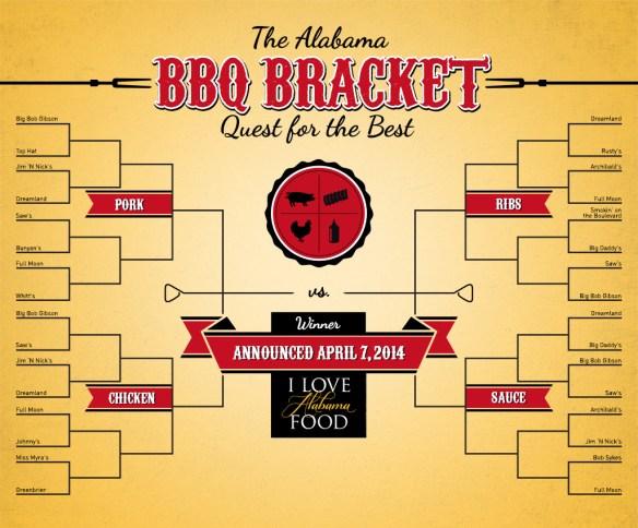 2014-BBQ-Bracket-Round1