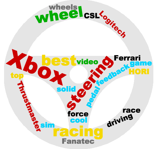 Best Xbox One Racing Wheel Wordcloud
