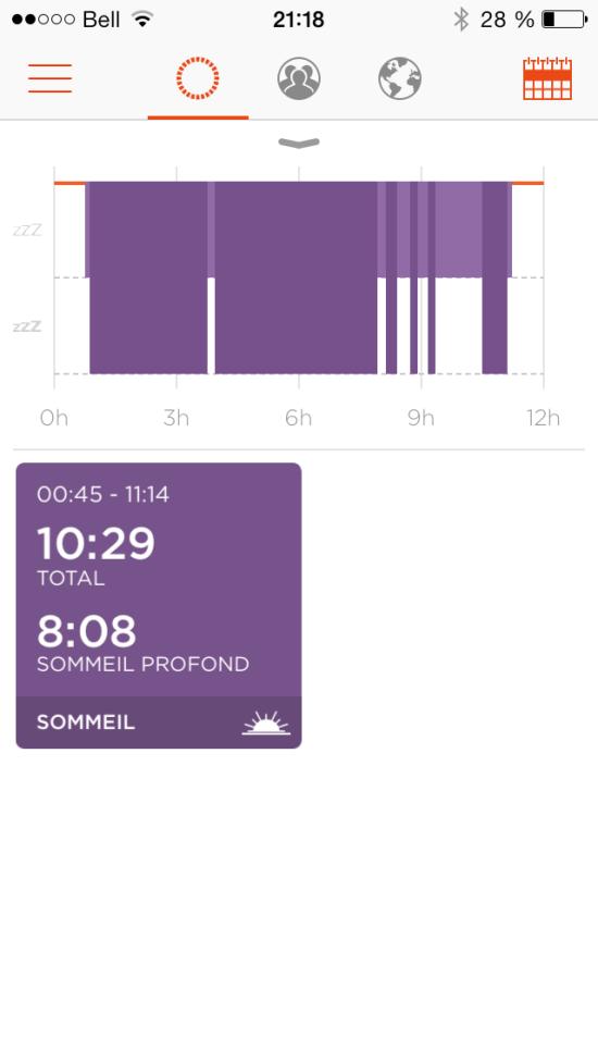 Lors d'une activité suivie (dans ce cas-ci, le sommeil), l'appli présente un graphique plus détaillé. Le graphique du sommeil indique la quantité de sommeil total ainsi que le temps de sommeil profond. Le graphique trace la répartition des types de sommeil au cours de la nuit.