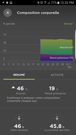 Coposition Corporelle - Application | TomTom Touch