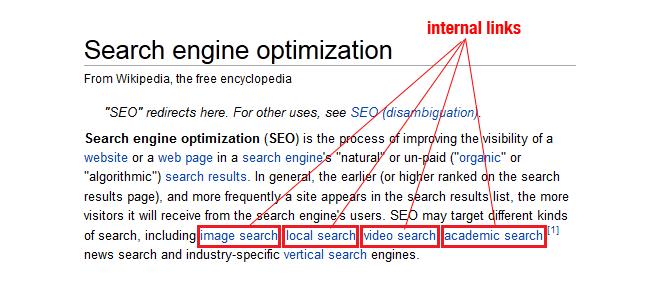 wikipedia-internal-link-example
