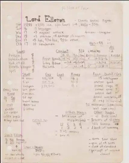 A character sheet from the author's personal collection, from sometime in the 1980s (Image: Ethan Gilsdorf)
