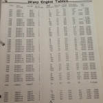 Warp Engine Tables