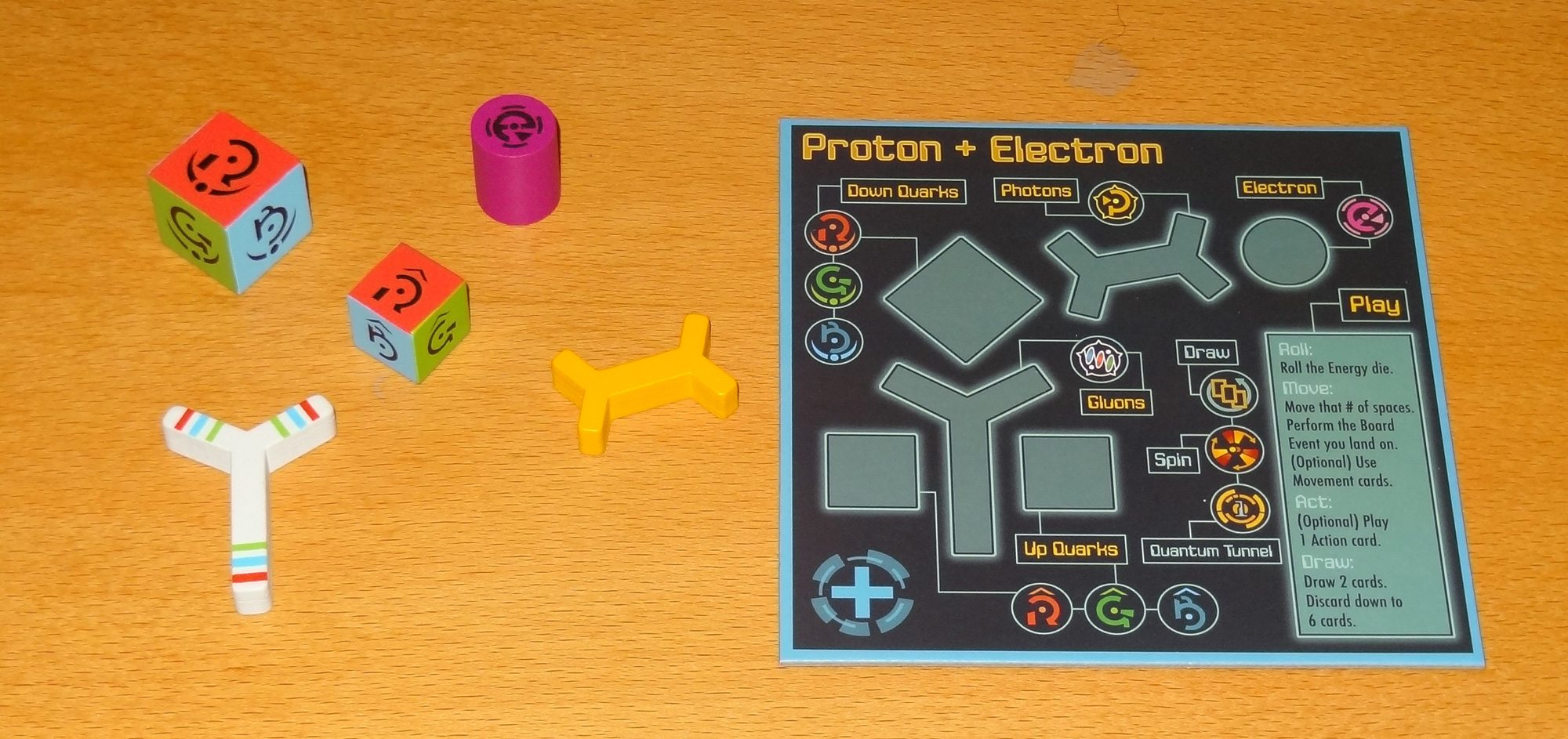 Antimatter Matters atom