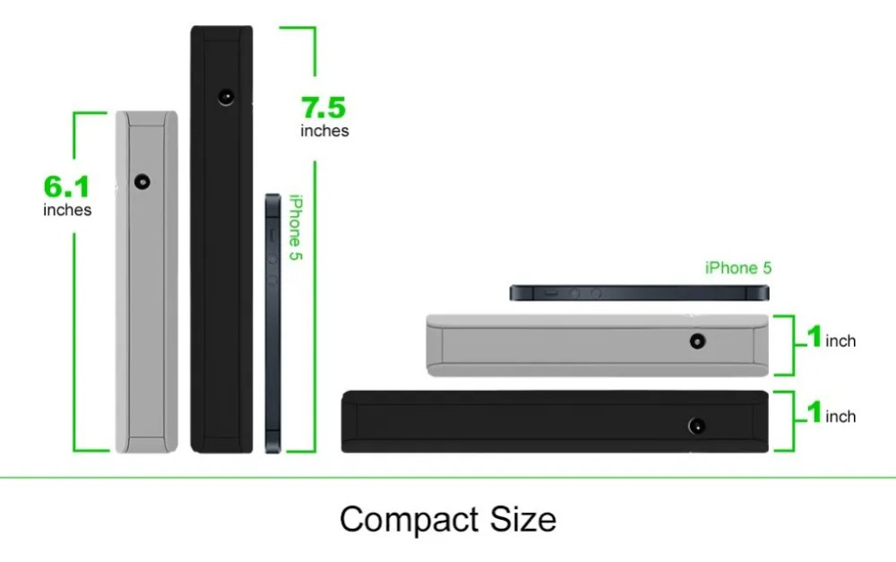 ChargeAll-PPO-Compact-Size-2x-big