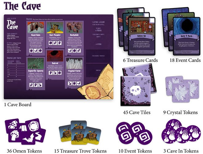 Cave-components