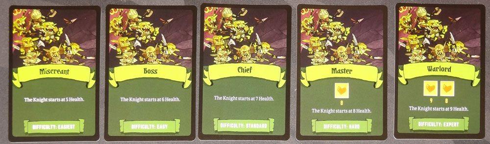 Vast Goblin Difficulty Cards