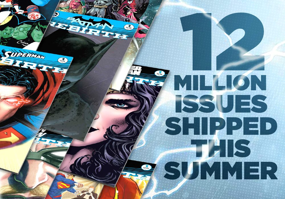 DC Comics Celebrating Sizzling Summer with Day-Long Livestream