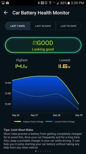 The Zus app's battery monitor. Image: Rob Huddleston