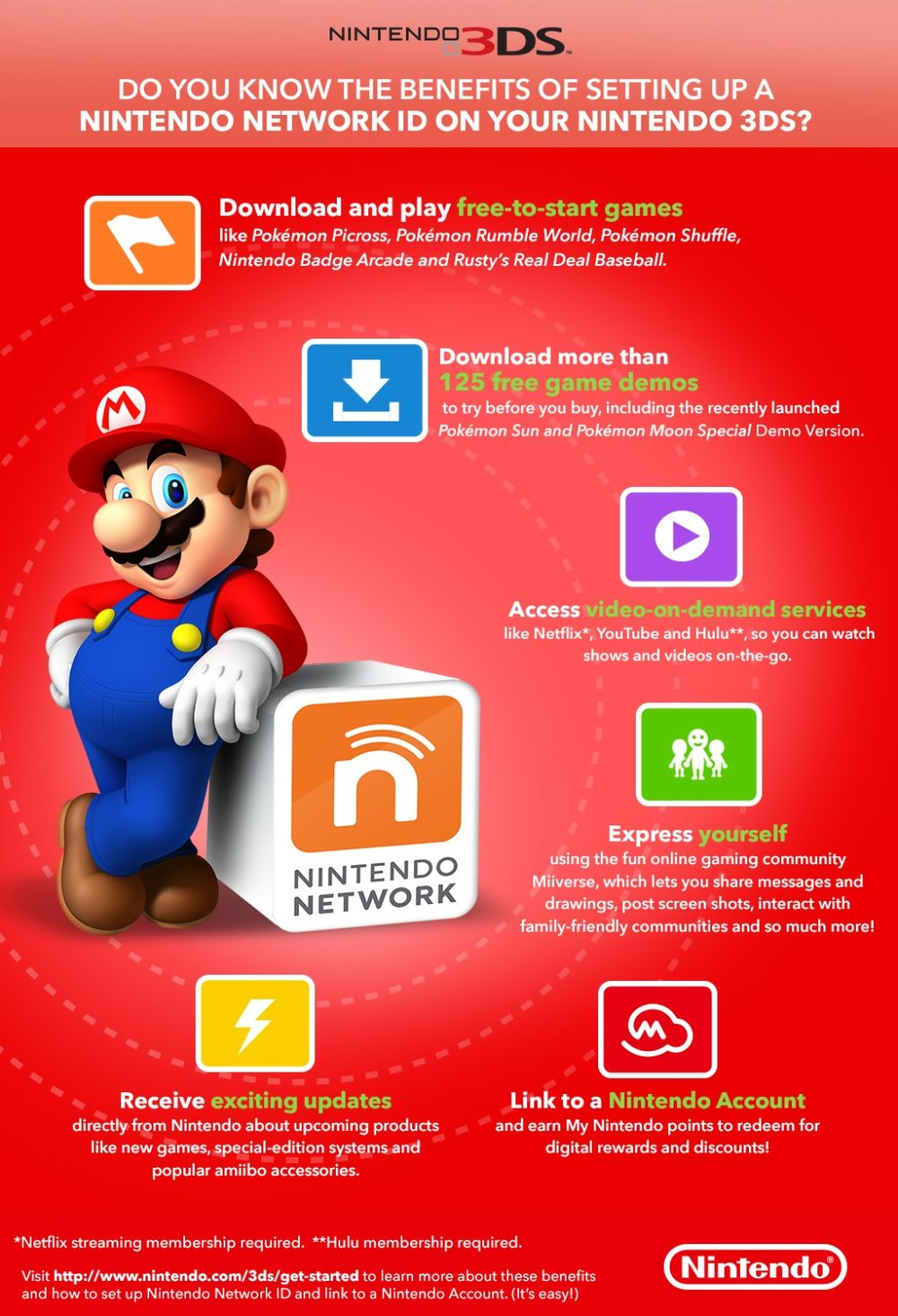 NNID_INFOGRAPHIC