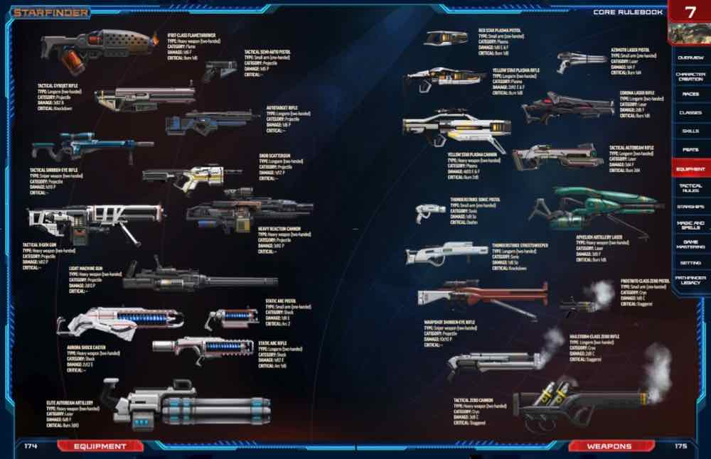Starfinder Weapons