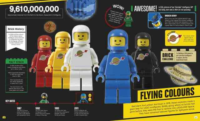 The LEGO Spaceman - The best minifigure?