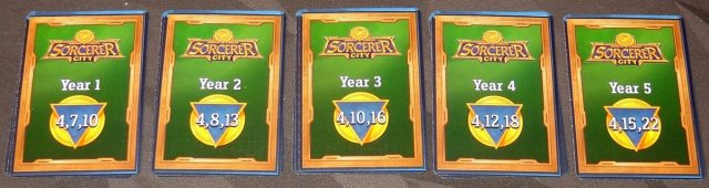 Sorcerer City mystery player cards
