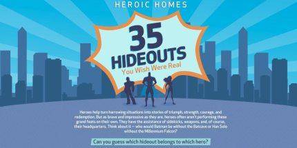 Stacking Up 35 Extraordinary Hero Homes