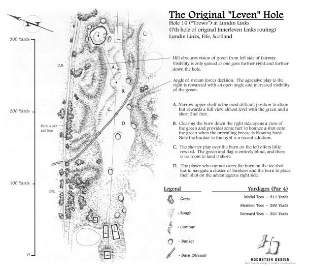 Hochstein-Design-Leven-Hole-Lundin-Links.jpg