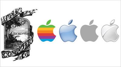 Apple en la Historia
